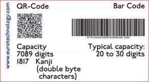 cc.qr.code.capacity`